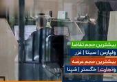 آمادگی وزارت نفت برای عرضه سهام پالایشیها در بورس+فیلم