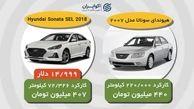 ریزش قیمت خودرو در راه است؟