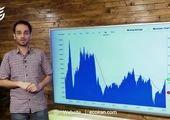 جهانگیری از نحوه فروش نفت در زمان تحریم گفت+ فیلم