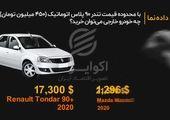 بازار خودرو در ایران انحصاری است؟ + فیلم