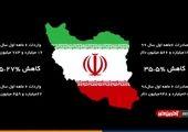 کدام سرکرده داعش برای عملیات به ایران آمده بود؟/ فیلم