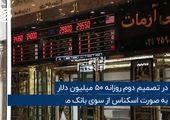 سیگنال های مهم برای بازار ارز فردا