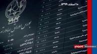 حاشیههای بورس ۱۰ اسفند/ فیلم