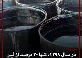 مخالفت وزارت راه با توزیع قیر رایگان