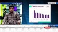 خودنمایی حقوقیها در عرضه اپال/ فیلم