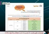 سقوط قیمت خودرو سایپا + جدول قیمتی ۱۸ آذر