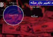 پیش بینی قیمت دلار برای فردا (۱۱ آبان) + فیلم