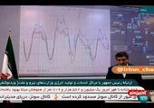 تهران طوفانی می شود