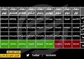 حاتمی:  زارع پور خود در شبکه های اجتماعی حضور ندارد!