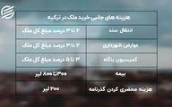 پایین شهر تهران گرانتر از استانبول! + فیلم