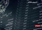 دستوری مهم در سازمان بورس + سند