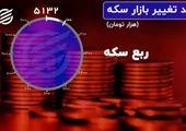 خبر خوب بورسی/ اصلاح قیمت ها در حال پایان یافتن