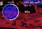 قیمت دلار امروز به کدام سو می رود؟ (۹ آذر)