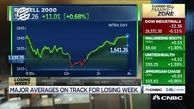 دو نگرانی مهم بازارهای مالی در روزهای آینده + فیلم