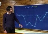 روحانی: وضع معیشتی مردم مورد رضایت نیست